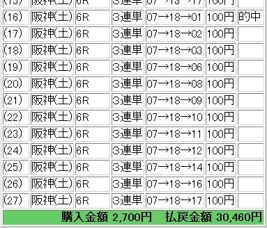 2009.04.18阪神6R.JPG
