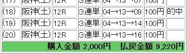2009.04.18阪神12R.JPG
