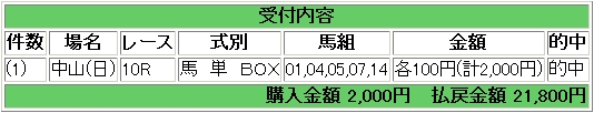 2009.04.19中山10R馬単万馬券2.JPG