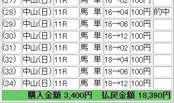 2009.04.19皐月賞馬単万馬券.JPG