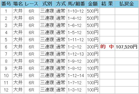 2009.04.21大井6R万馬券.JPG