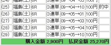2009.04.25福島6R.JPG