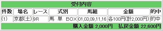 2009.04.25京都9R.JPG