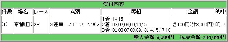 2009.04.26京都2R万馬券.JPG