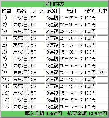 2009.04.26東京5R万馬券.JPG
