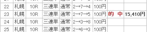 2009.04.29札幌10R.JPG