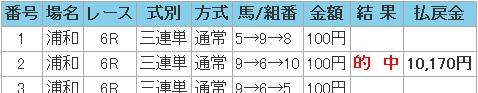 2009.05.01浦和6R.JPG
