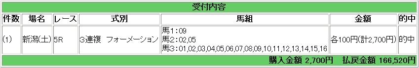 2009.05.09新潟5R3連複.JPG
