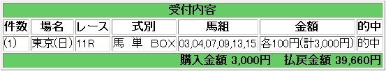 2009.05.10東京10R.JPG