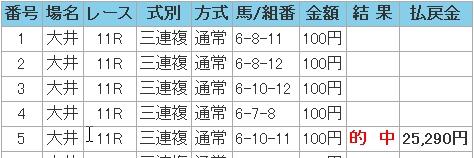 2009.05.12大井11R.JPG