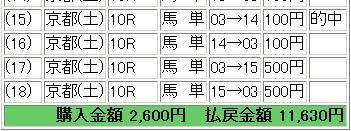 2009.05.16京都10R.JPG