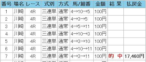 2009.05.21川崎4R.JPG