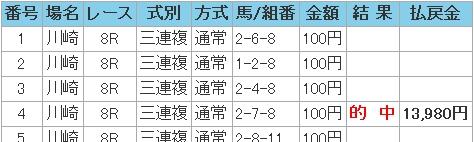 2009.05.21川崎8R.JPG