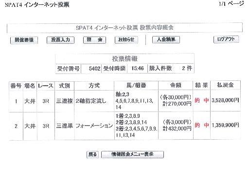 2009年3月25日 (水) 大井第3競走③