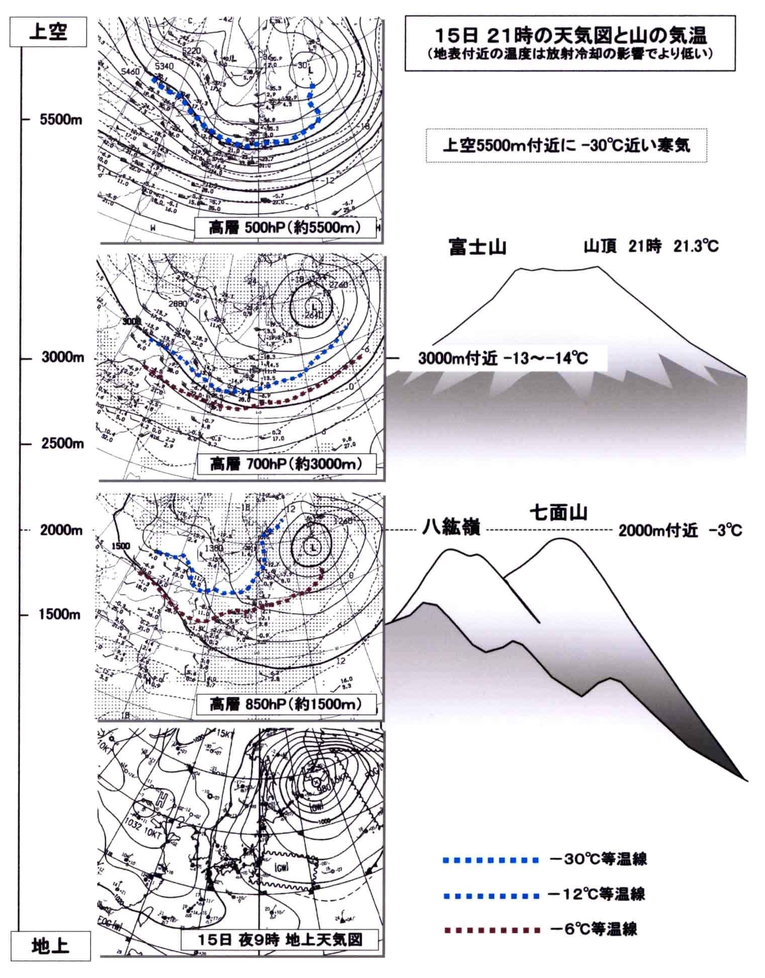 15日の天気図と上空の気温