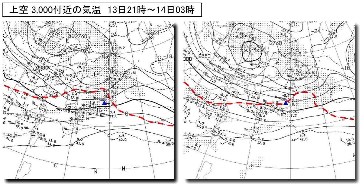 2月13日~14日上空の気温の様子