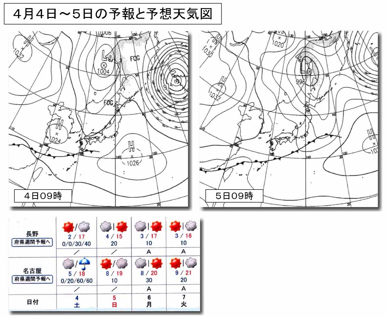 4~5日予想天気図