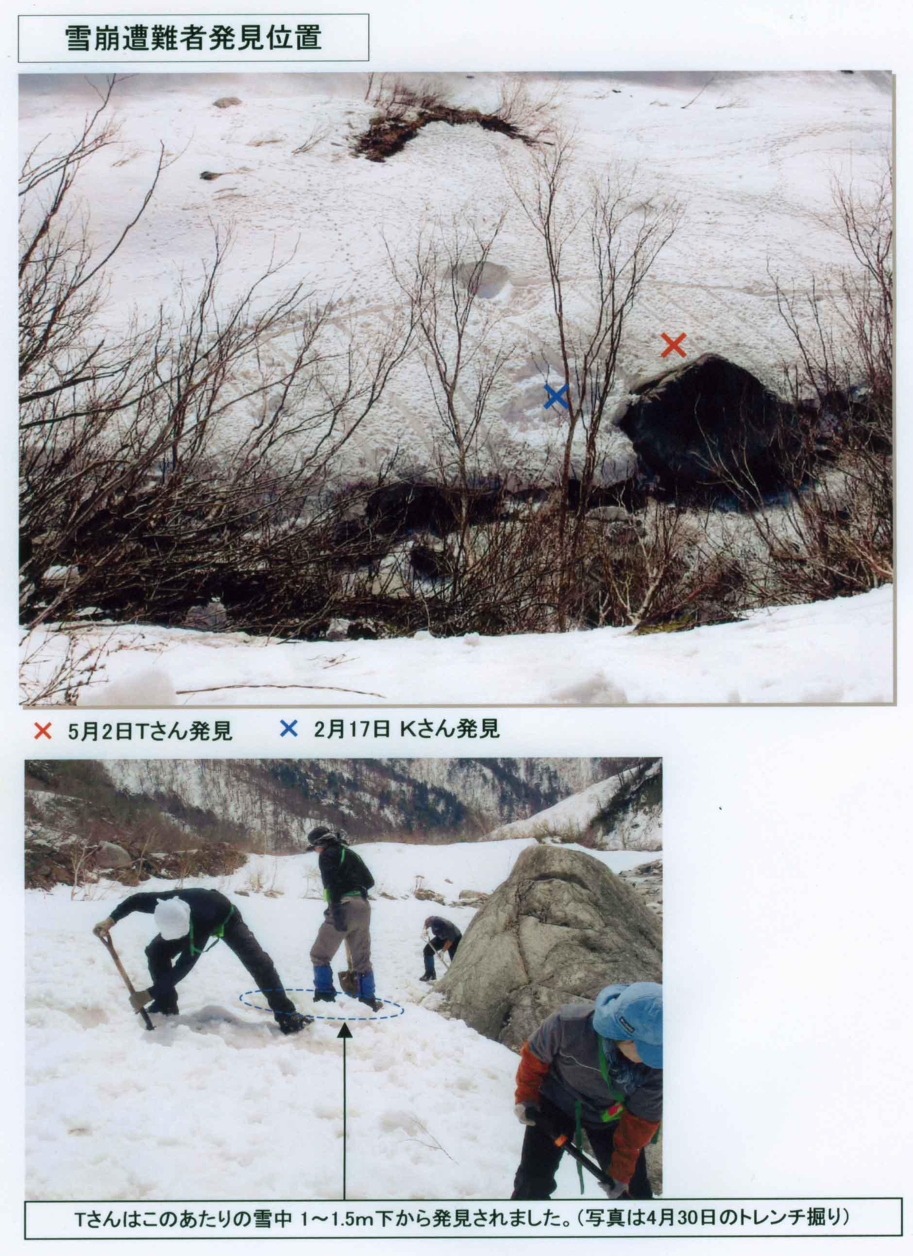 雪崩遭難者発見位置