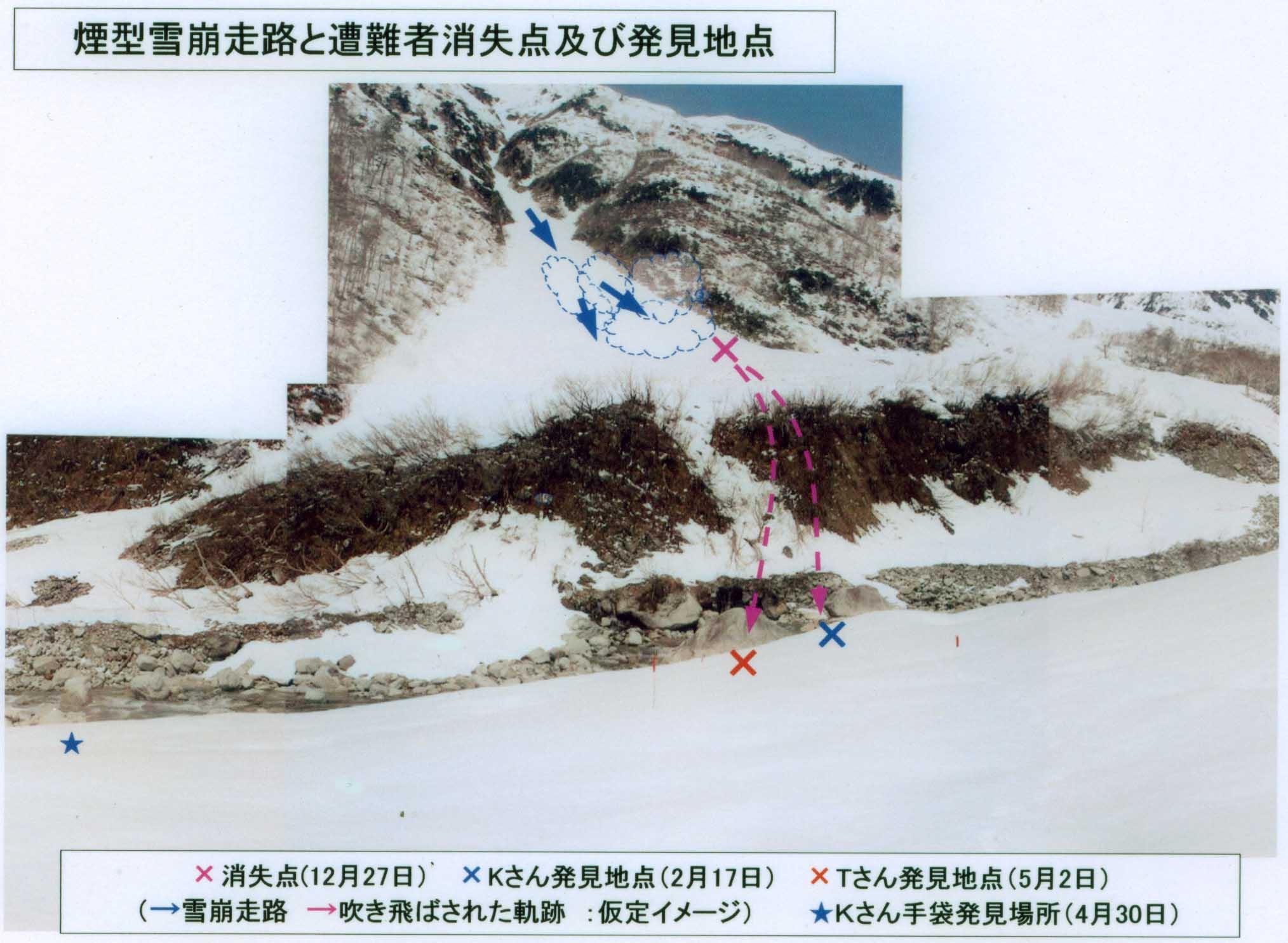 煙型雪崩走路と遭難者消失点及び発見地点