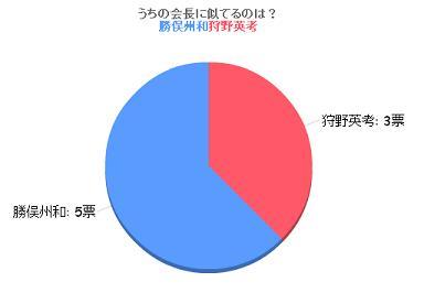 kaichou.jpg