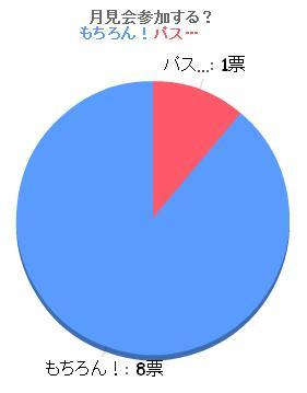 tsukimianq.jpg