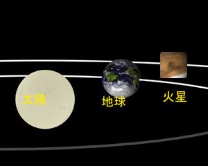 sun_earth_mars3.jpg