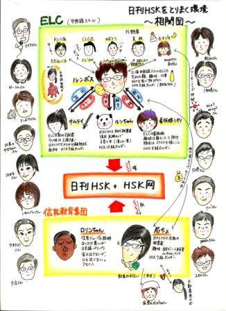 日刊HSK相関図b