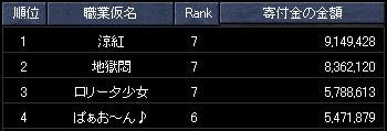 涼さん、おめめ>w<