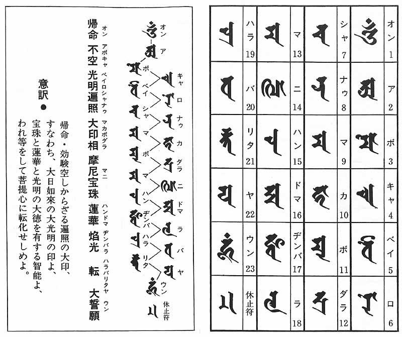 スケッチライフ「光明真言」を ... : の 漢字 読み : 漢字