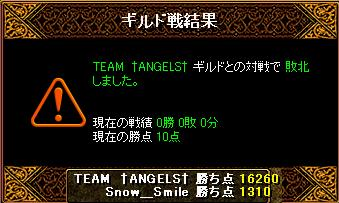VS TEAM ANGELS2回戦
