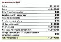504x_kotick_salary.jpg