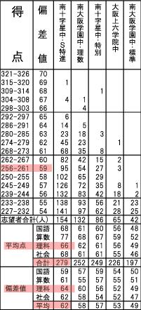 五ッ木・駸々堂資料見方-1