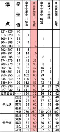五ッ木・駸々堂資料見方-3
