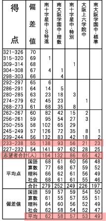 五ッ木・駸々堂資料見方-4