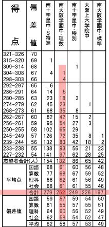 五ッ木・駸々堂資料見方-2