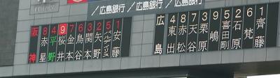 08.9.6 今日のスタメン