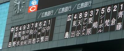 08.9.19 今日のスタメン