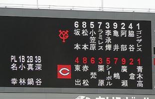 09.5.15 今日のスタメン