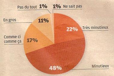 sondage.jpg