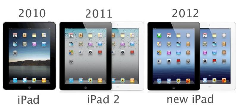 iPad-Series.jpg