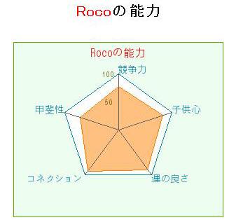 roco2.jpg
