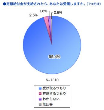 081201_kyufukin_g01.jpg