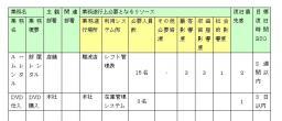 BIAイメージ 1