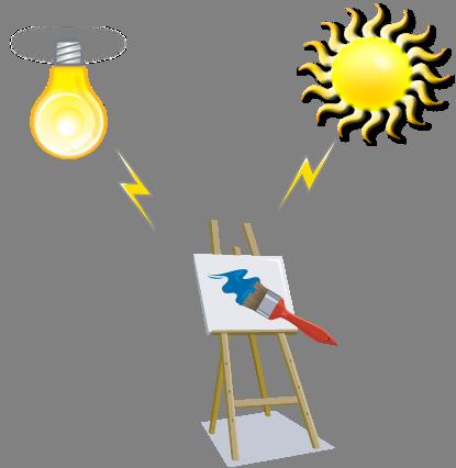絵と光の関係