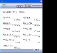 080309_丹沢湖TT結果