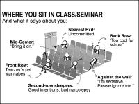どこに座る?