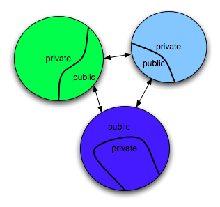 Public_Private.png