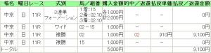高松宮記念_090329_01