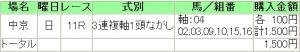 高松宮記念_090329_02