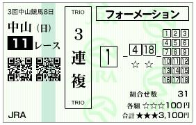 皐月賞_090418